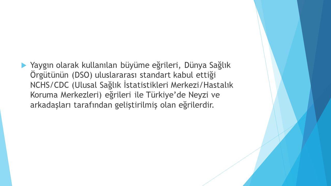  Yaygın olarak kullanılan büyüme eğrileri, Dünya Sağlık Örgütünün (DSO) uluslararası standart kabul ettiği NCHS/CDC (Ulusal Sağlık İstatistikleri Merkezi/Hastalık Koruma Merkezleri) eğrileri ile Türkiye'de Neyzi ve arkadaşları tarafından geliştirilmiş olan eğrilerdir.