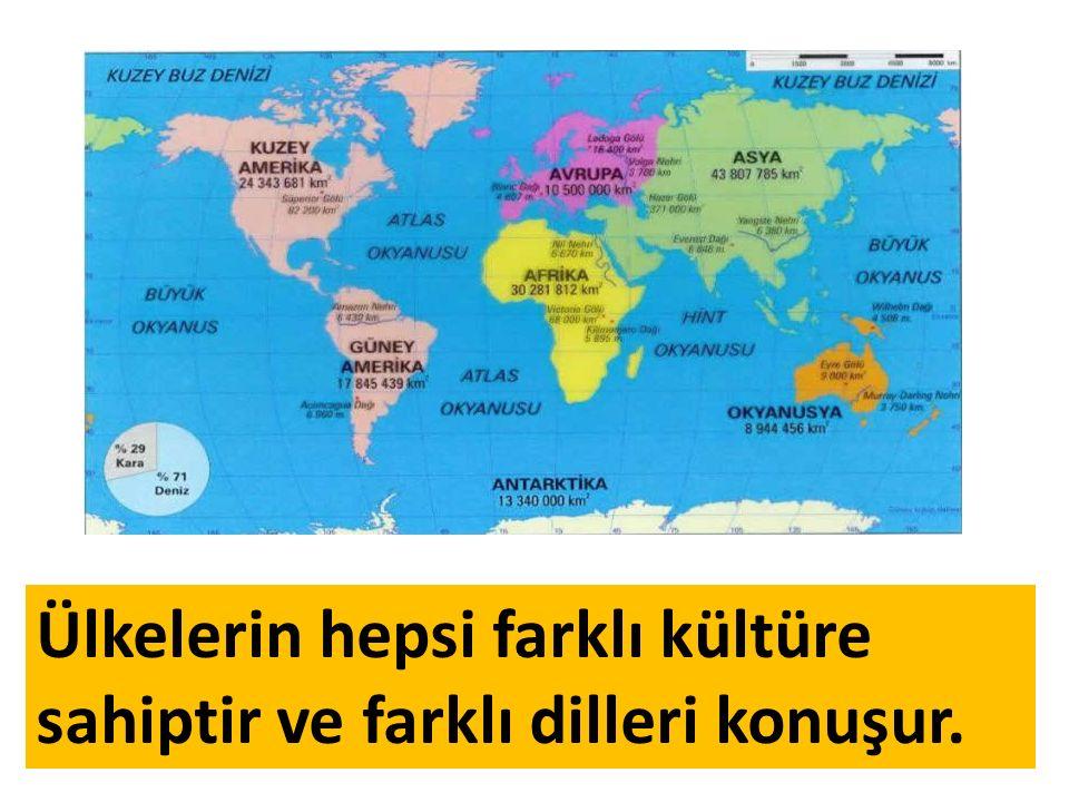 * Nahçıvan ülkemizin doğusundadır.* Başkenti Nahçıvan dır.