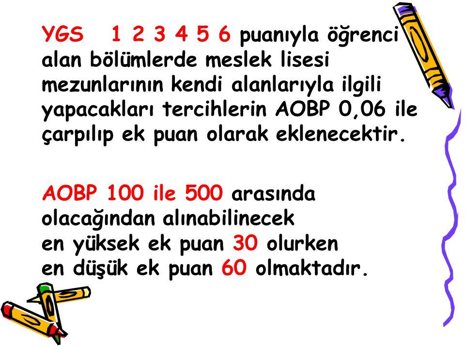 YGS 1 2 3 4 5 6 puanıyla öğrenci alan bölümlerde meslek lisesi mezunlarının kendi alanlarıyla ilgili yapacakları tercihlerin AOBP 0,06 ile çarpılıp ek