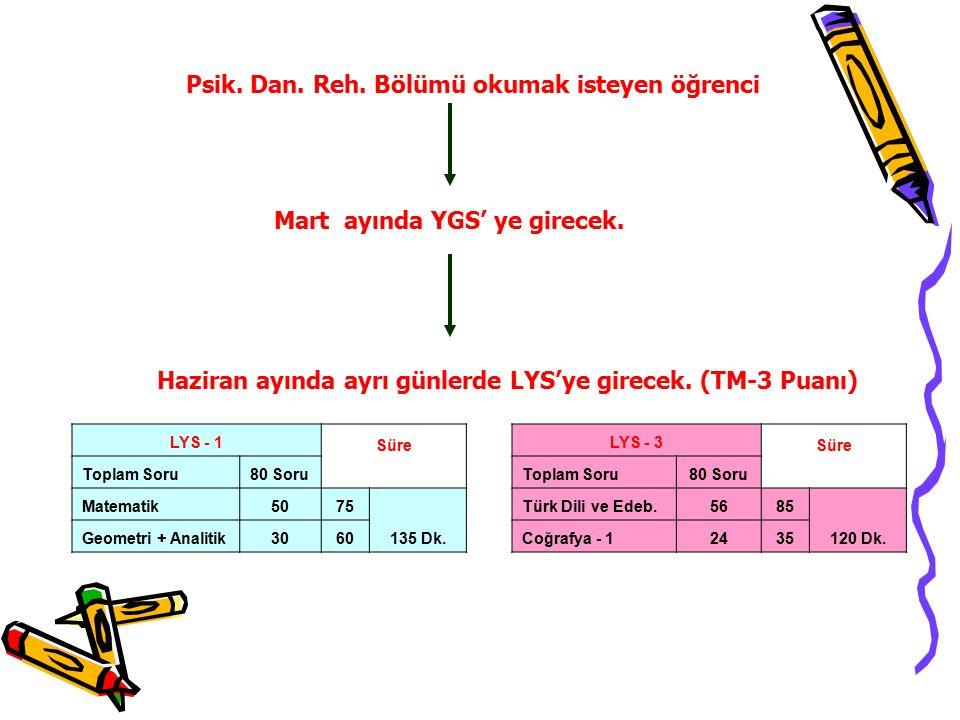 Psik. Dan. Reh. Bölümü okumak isteyen öğrenci LYS - 1 Süre Toplam Soru80 Soru Matematik5075 135 Dk. Geometri + Analitik3060 LYS - 3 Süre Toplam Soru80