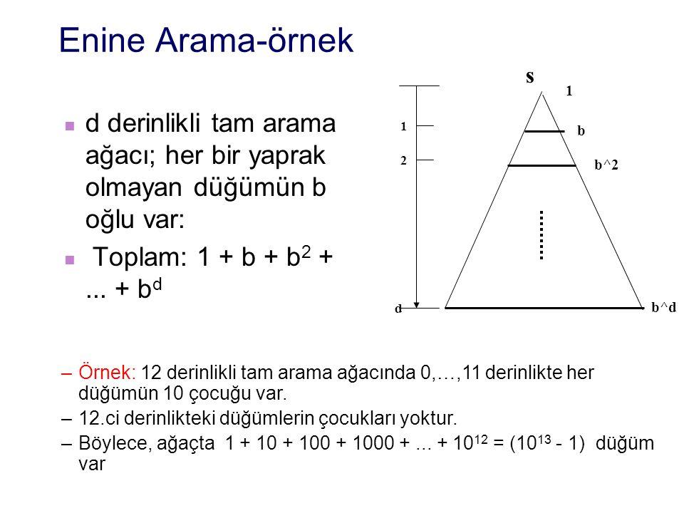 Enine Arama-örnek d derinlikli tam arama ağacı; her bir yaprak olmayan düğümün b oğlu var: Toplam: 1 + b + b 2 +...