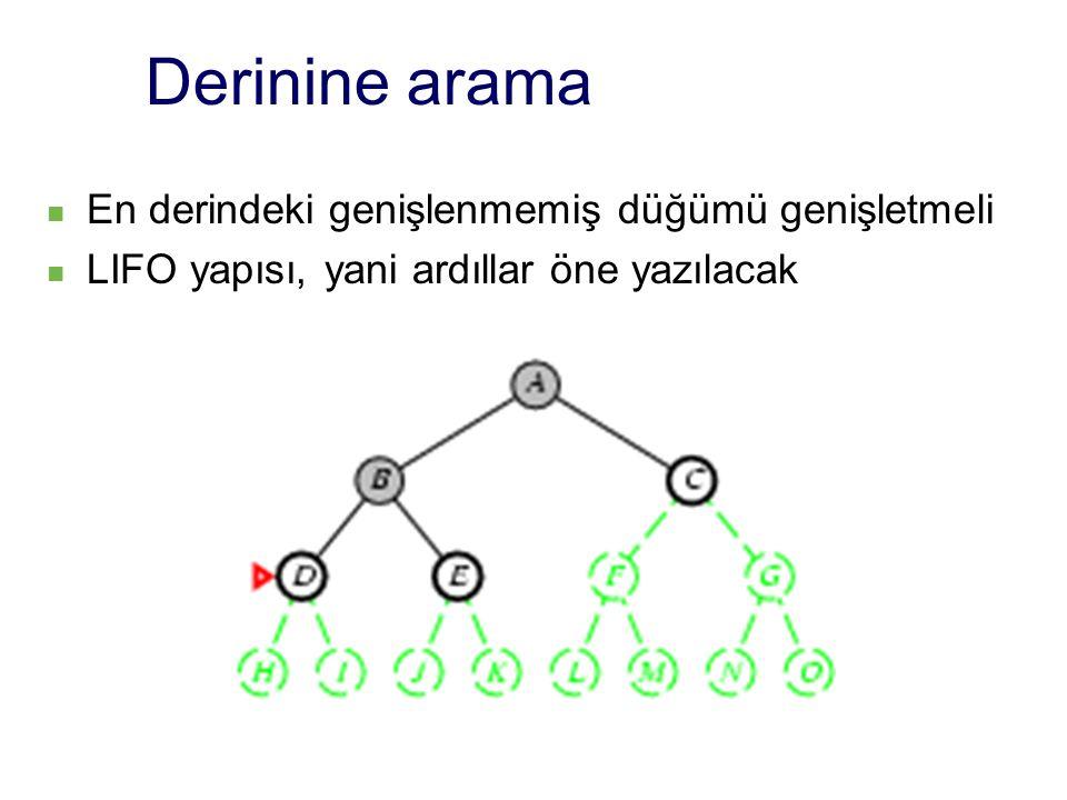 Derinine arama En derindeki genişlenmemiş düğümü genişletmeli LIFO yapısı, yani ardıllar öne yazılacak