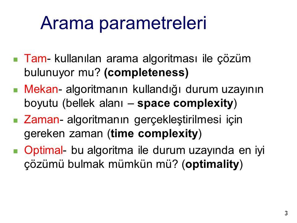 Arama parametreleri Tam- kullanılan arama algoritması ile çözüm bulunuyor mu.