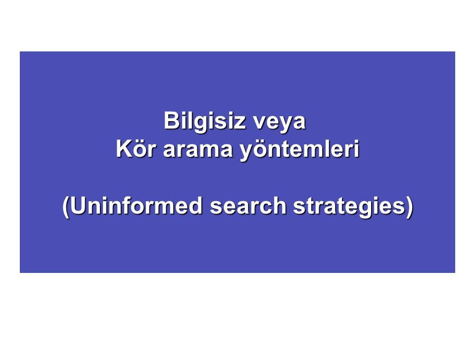 Bilgisiz (kör) arama yöntemleri Bilgisiz arama yöntemlerinde yalnız sorunun tanımında bulunan bilgiler kullanılabilir Enine arama Breadth-first search Derinine arama Depth-first search Sınırlı derinine arama Depth-limited search Yinelemeli derinine arama Iterative deepening search Sabit Maliyet Araması Uniform-cost search İki yönlü arama Bi-directional search