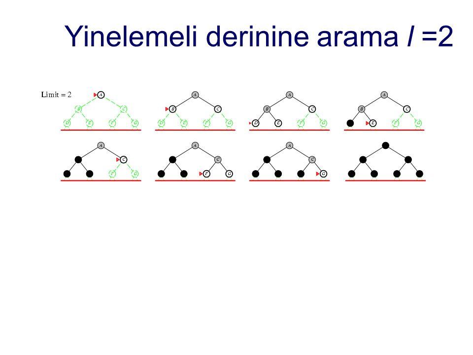 Yinelemeli derinine arama l =2