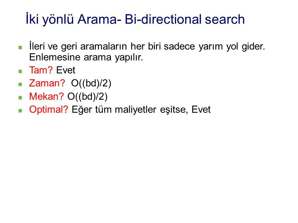 İki yönlü Arama- Bi-directional search İleri ve geri aramaların her biri sadece yarım yol gider.