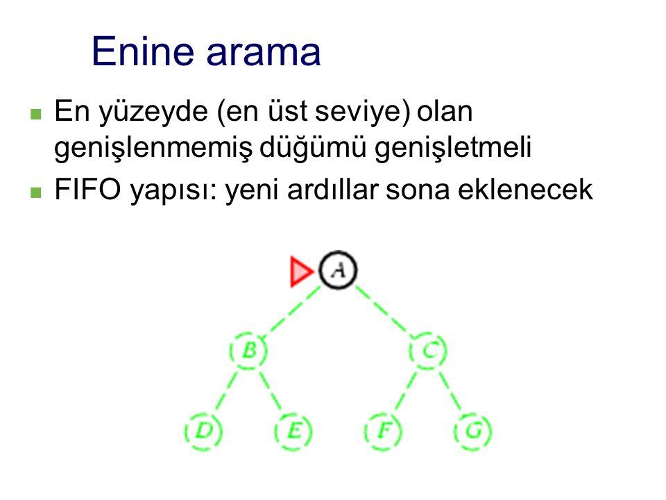 Sabit maliyet yönteminin özellikleri Tam (her bir adımın değeri sonsuz değilse) g(n) <= g(amaç) koşulu ile durum uzayında düğümler sayısı n sonludur) n' düğümü n 'in oğlu ise g(n') = g(n) + c(n, n') > g(n) Amaç düğümü nihayette üretilecek ve amaç denemesinden geçecek Optimal/Uygun Amaç denemesine bağlıdır Çoklu çözüm yolları Açık n düğümünden üretilen her çözüm yolunun değeri >= g(n) Genişlenme için açılan ve denemeden geçen birinci düğümün yol değeri listedeki her bir açık düğümün değerinden küçük veya eşittir Eksponensiyel zaman ve mekan karmaşıklığı (b d ) ; d- en küçük değerli çözüm için çözüm yolunun derinliğidir