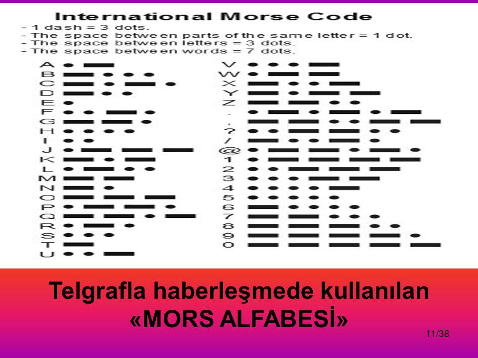 11/38 Telgrafla haberleşmede kullanılan «MORS ALFABESİ»