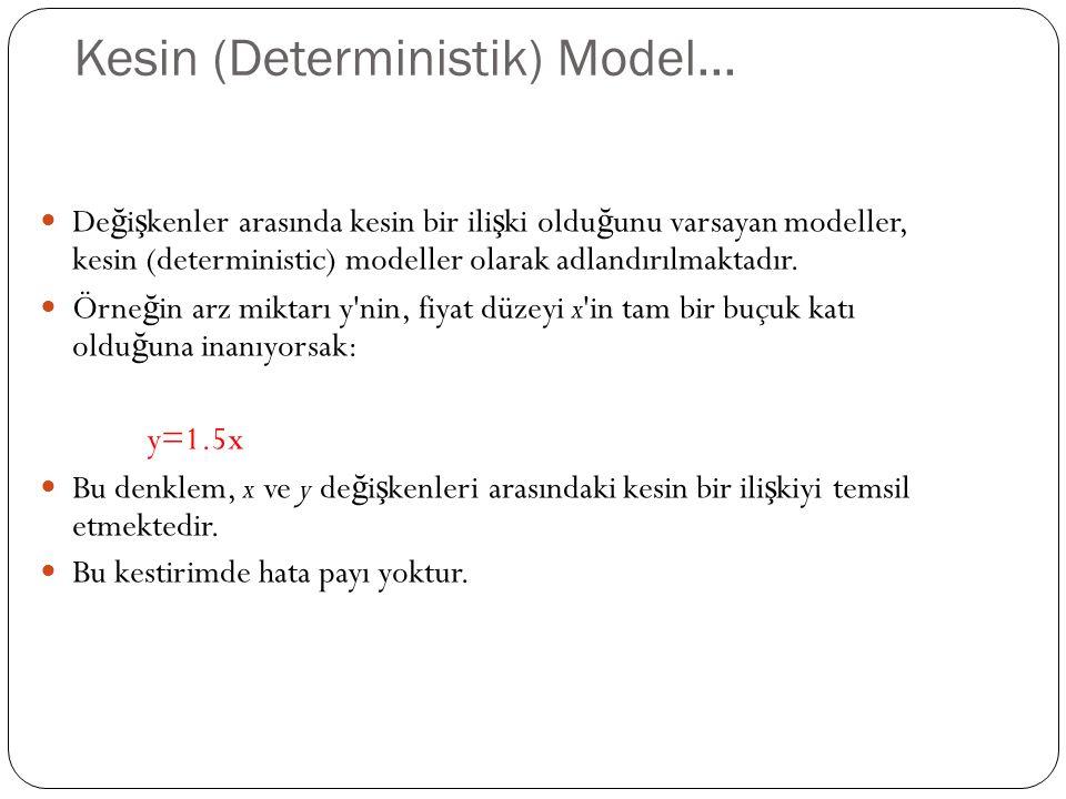 Kesin (Deterministik) Model... Cevabımız, hayır olmalıdır. Zira modele çok sayıda de ğ i ş ken dahil edilse bile, yine de arz miktarını kesinlikle kes
