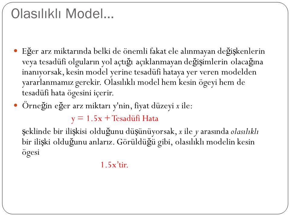 Kesin (Deterministik) Model... De ğ i ş kenler arasında kesin bir ili ş ki oldu ğ unu varsayan modeller, kesin (deterministic) modeller olarak adlandı