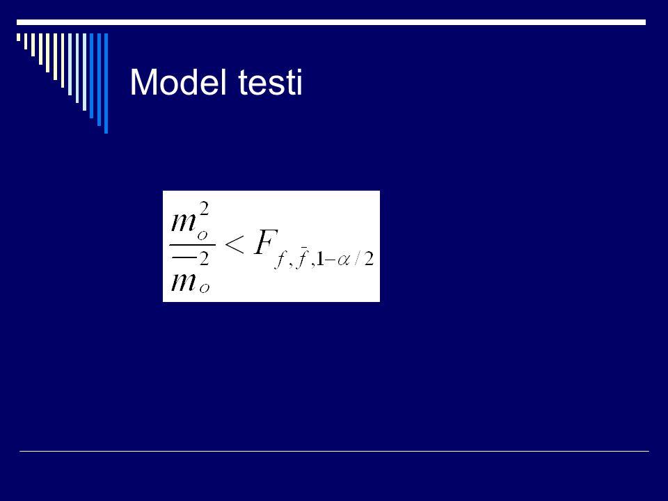 Model testi