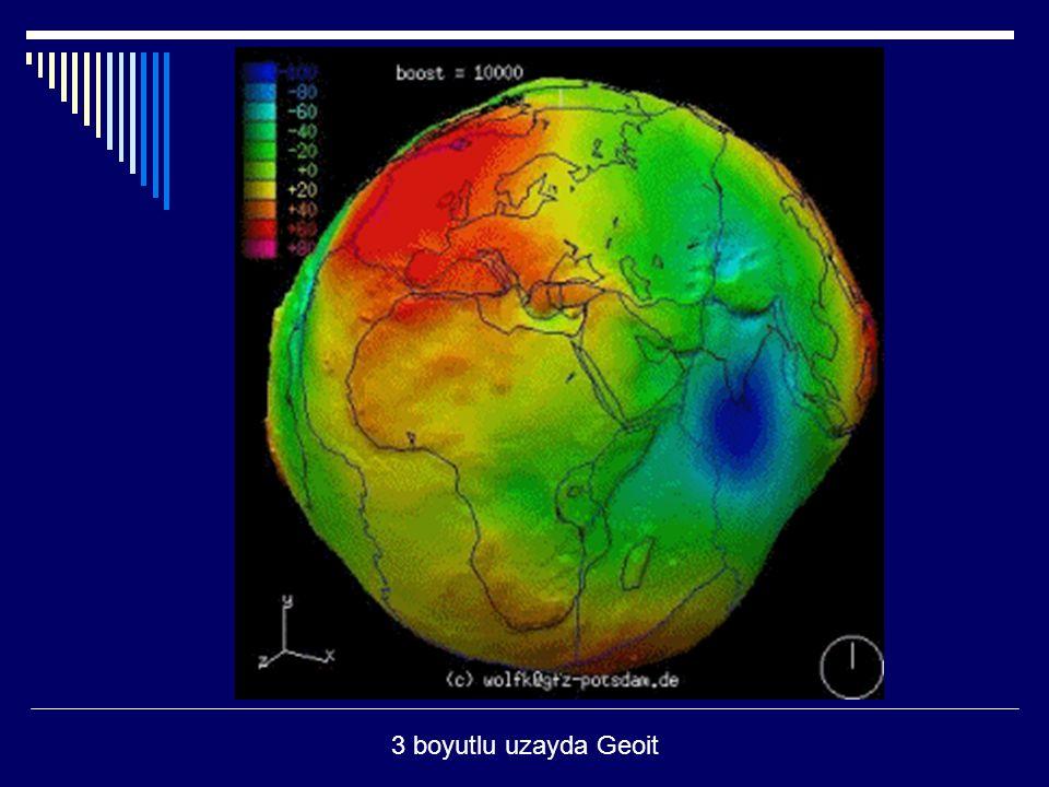 3 boyutlu uzayda Geoit