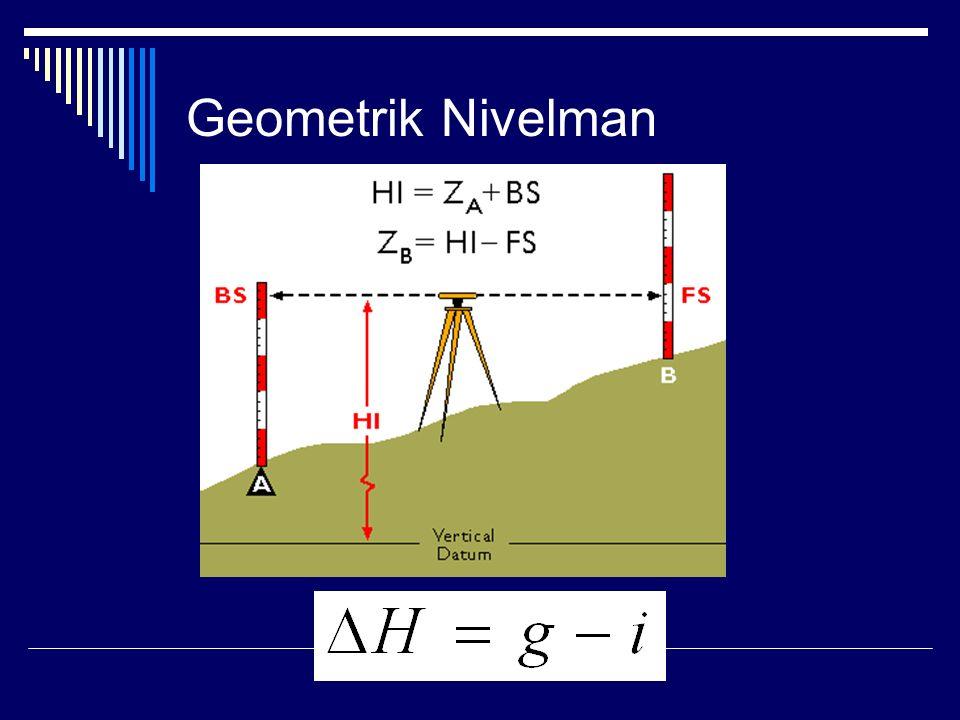 Geometrik Nivelman