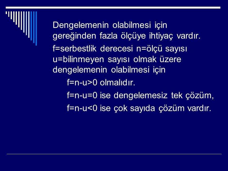 Geometrik nivelman için: d d d n 21   S