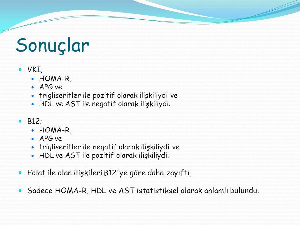 Sonuçlar VKİ; HOMA-R, APG ve trigliseritler ile pozitif olarak ilişkiliydi ve HDL ve AST ile negatif olarak ilişkiliydi.
