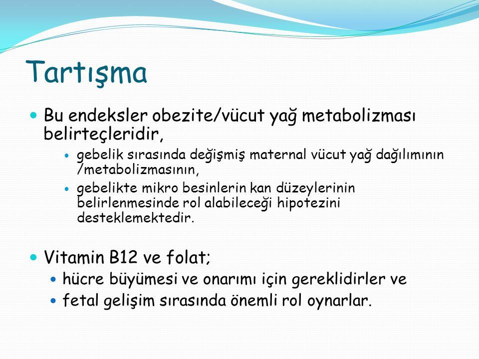 Tartışma Bu endeksler obezite/vücut yağ metabolizması belirteçleridir, gebelik sırasında değişmiş maternal vücut yağ dağılımının /metabolizmasının, gebelikte mikro besinlerin kan düzeylerinin belirlenmesinde rol alabileceği hipotezini desteklemektedir.