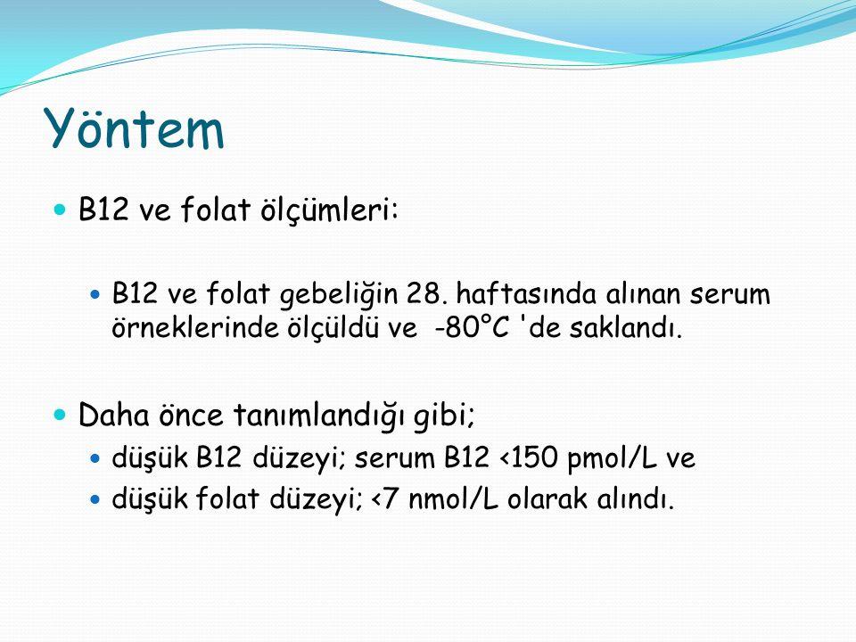 Yöntem B12 ve folat ölçümleri: B12 ve folat gebeliğin 28.