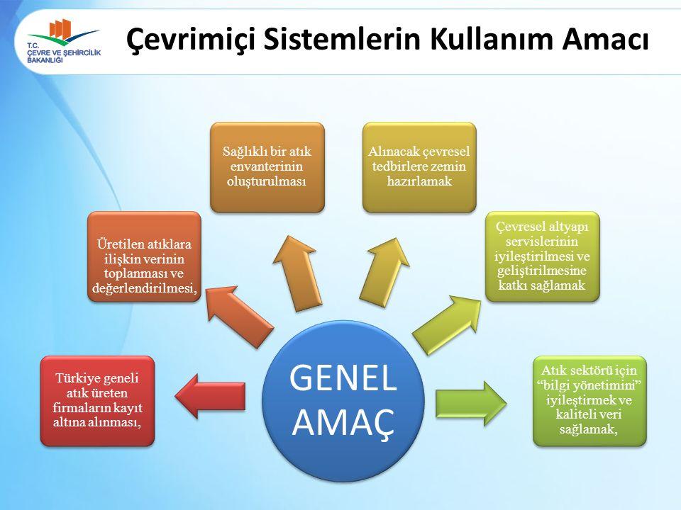 GENEL AMAÇ Türkiye geneli atık üreten firmaların kayıt altına alınması, Üretilen atıklara ilişkin verinin toplanması ve değerlendirilmesi, Sağlıklı bi