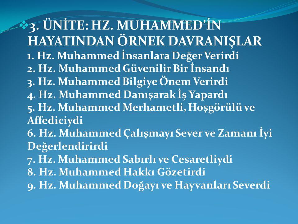  3. ÜNİTE: HZ. MUHAMMED'İN HAYATINDAN ÖRNEK DAVRANIŞLAR 1. Hz. Muhammed İnsanlara Değer Verirdi 2. Hz. Muhammed Güvenilir Bir İnsandı 3. Hz. Muhammed