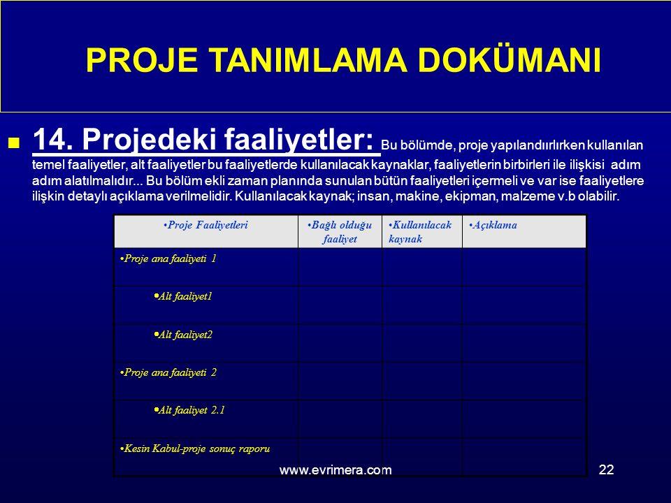 www.evrimera.com22 n 14.