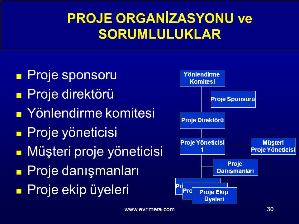 www.evrimera.com30 PROJE ORGANİZASYONU ve SORUMLULUKLAR n Proje sponsoru n Proje direktörü n Yönlendirme komitesi n Proje yöneticisi n Müşteri proje yöneticisi n Proje danışmanları n Proje ekip üyeleri Yönlendirme Komitesi Proje Sponsoru Proje Direktörü Proje Yöneticisi 1 Müşteri Proje Yöneticisi Proje Danışmanları Proje Yöneticisi Proje Ekip Üyeleri