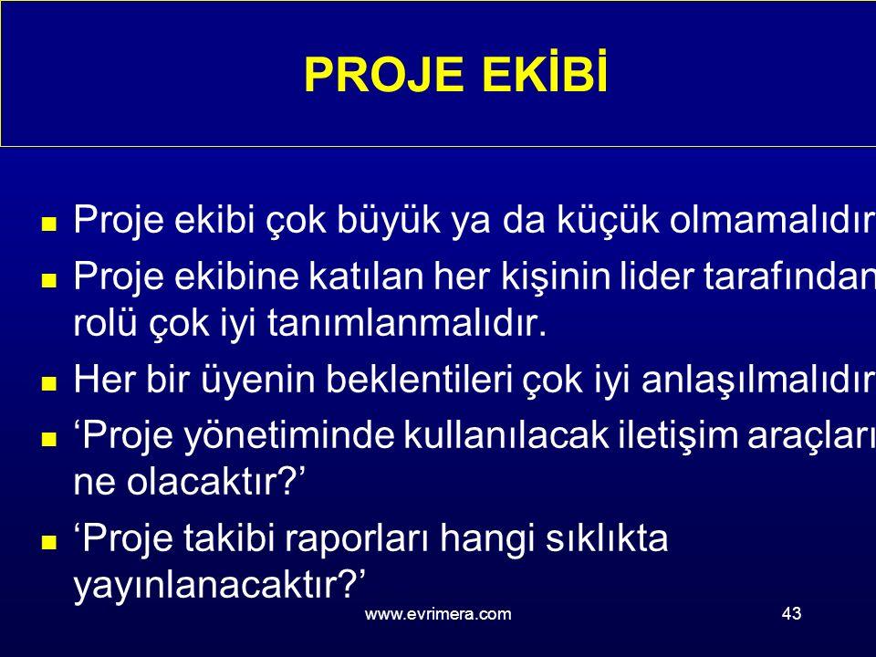 www.evrimera.com43 PROJE EKİBİ n Proje ekibi çok büyük ya da küçük olmamalıdır.