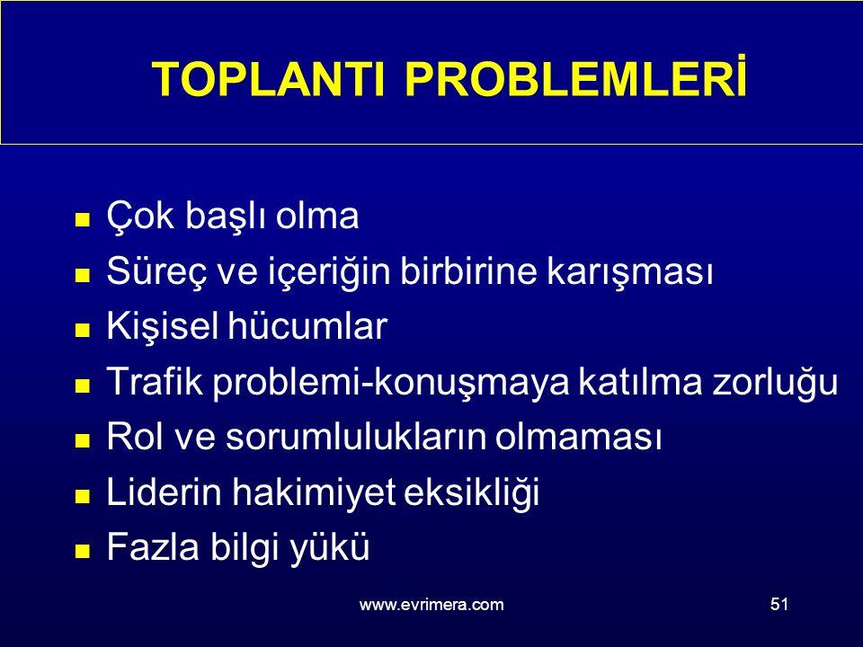 www.evrimera.com51 TOPLANTI PROBLEMLERİ n Çok başlı olma n Süreç ve içeriğin birbirine karışması n Kişisel hücumlar n Trafik problemi-konuşmaya katılma zorluğu n Rol ve sorumlulukların olmaması n Liderin hakimiyet eksikliği n Fazla bilgi yükü