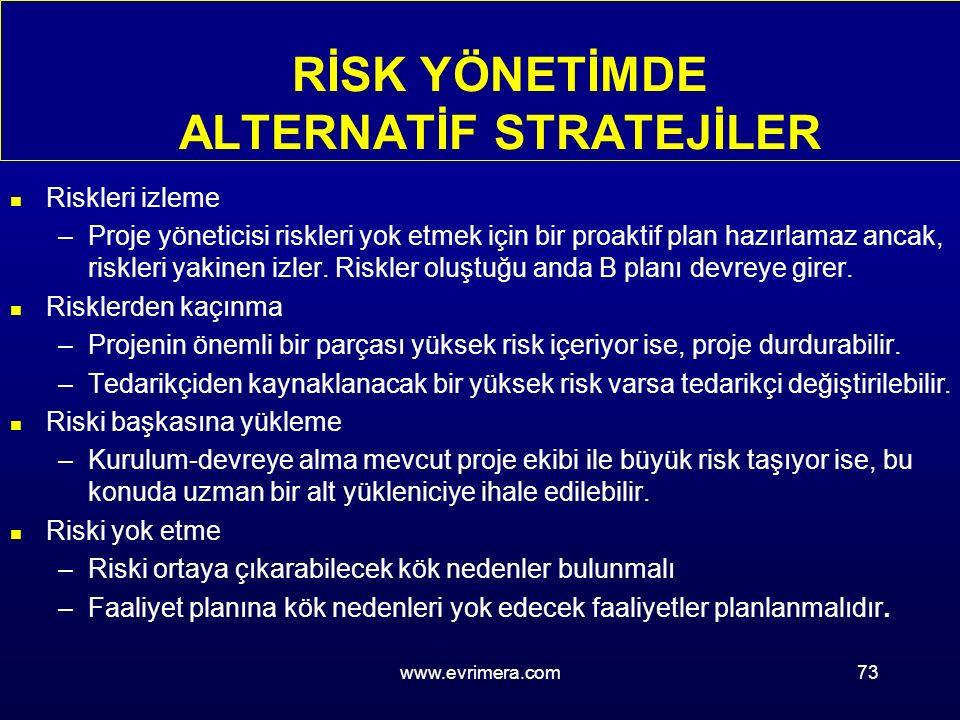 www.evrimera.com73 RİSK YÖNETİMDE ALTERNATİF STRATEJİLER n Riskleri izleme –Proje yöneticisi riskleri yok etmek için bir proaktif plan hazırlamaz ancak, riskleri yakinen izler.