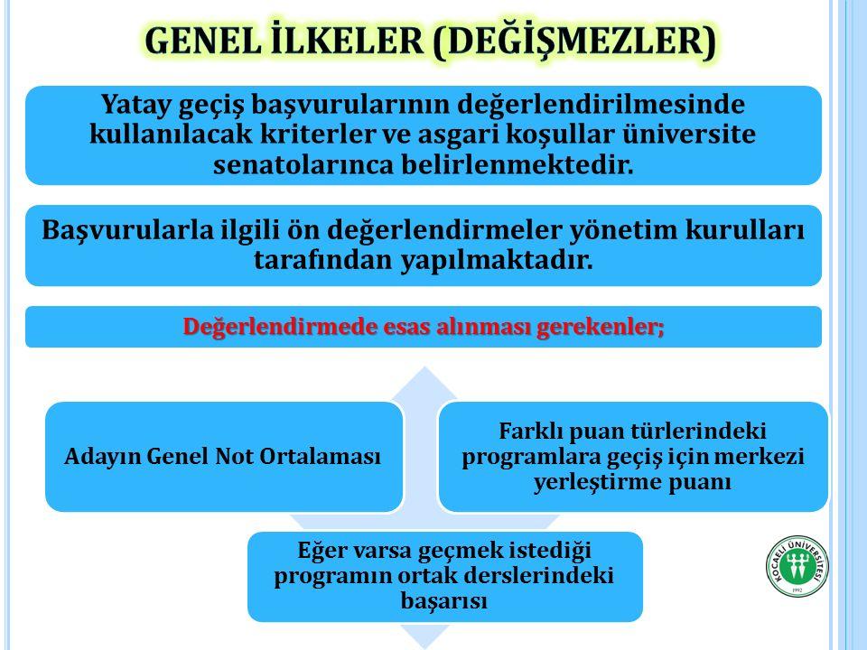 Yatay geçiş başvurularının değerlendirilmesinde kullanılacak kriterler ve asgari koşullar üniversite senatolarınca belirlenmektedir.