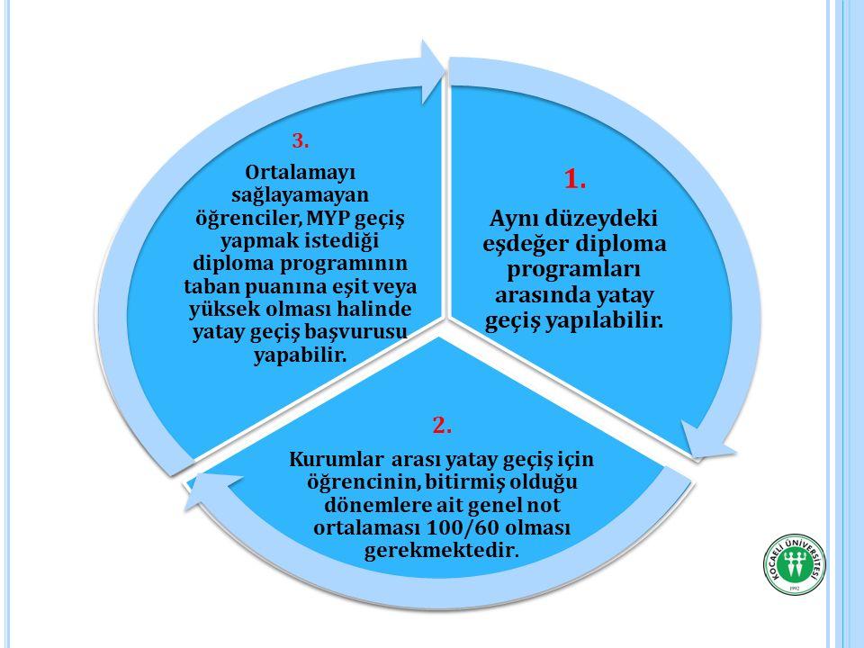 1. Aynı düzeydeki eşdeğer diploma programları arasında yatay geçiş yapılabilir.