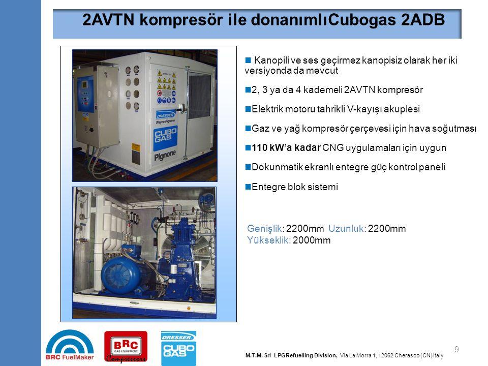 9 2AVTN kompresör ile donanımlıCubogas 2ADB Kanopili ve ses geçirmez kanopisiz olarak her iki versiyonda da mevcut 2, 3 ya da 4 kademeli 2AVTN kompres