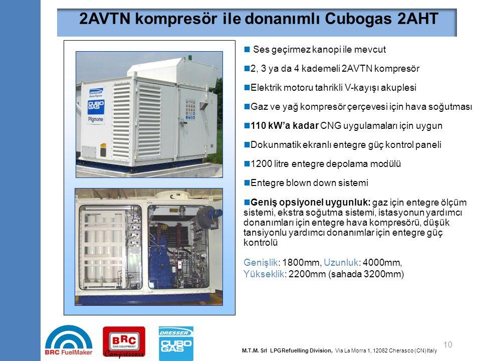 10 2AVTN kompresör ile donanımlı Cubogas 2AHT Ses geçirmez kanopi ile mevcut 2, 3 ya da 4 kademeli 2AVTN kompresör Elektrik motoru tahrikli V-kayışı a