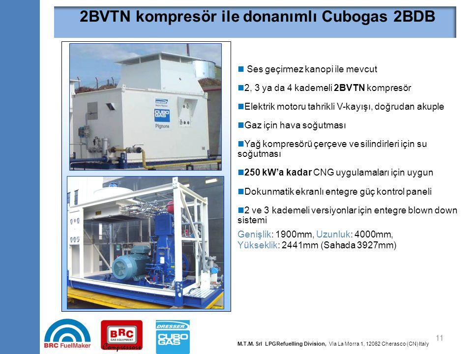 11 2BVTN kompresör ile donanımlı Cubogas 2BDB Ses geçirmez kanopi ile mevcut 2, 3 ya da 4 kademeli 2BVTN kompresör Elektrik motoru tahrikli V-kayışı,