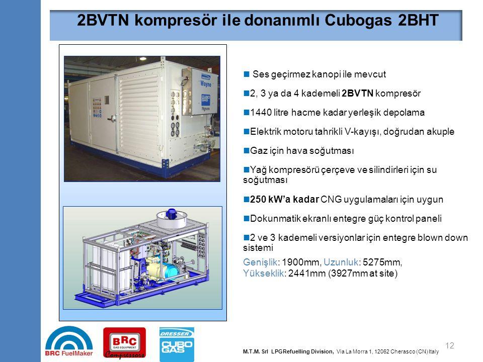 12 2BVTN kompresör ile donanımlı Cubogas 2BHT Ses geçirmez kanopi ile mevcut 2, 3 ya da 4 kademeli 2BVTN kompresör 1440 litre hacme kadar yerleşik dep