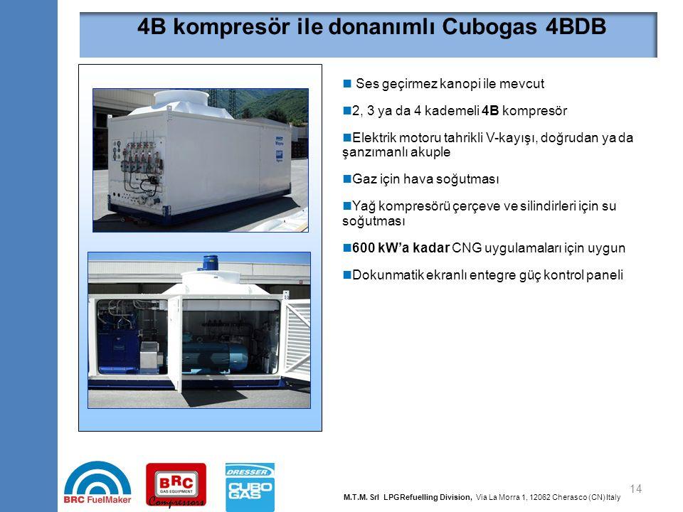 14 4B kompresör ile donanımlı Cubogas 4BDB Ses geçirmez kanopi ile mevcut 2, 3 ya da 4 kademeli 4B kompresör Elektrik motoru tahrikli V-kayışı, doğrud