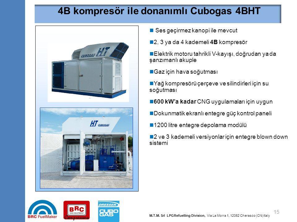 15 4B kompresör ile donanımlı Cubogas 4BHT Ses geçirmez kanopi ile mevcut 2, 3 ya da 4 kademeli 4B kompresör Elektrik motoru tahrikli V-kayışı, doğrud