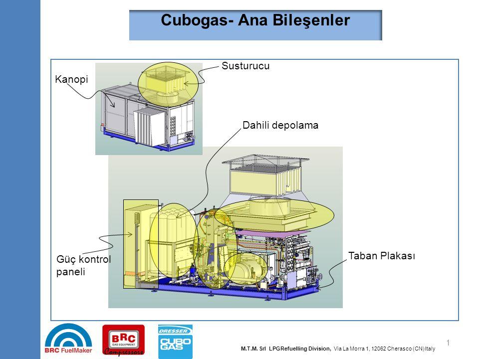 12 2BVTN kompresör ile donanımlı Cubogas 2BHT Ses geçirmez kanopi ile mevcut 2, 3 ya da 4 kademeli 2BVTN kompresör 1440 litre hacme kadar yerleşik depolama Elektrik motoru tahrikli V-kayışı, doğrudan akuple Gaz için hava soğutması Yağ kompresörü çerçeve ve silindirleri için su soğutması 250 kW'a kadar CNG uygulamaları için uygun Dokunmatik ekranlı entegre güç kontrol paneli 2 ve 3 kademeli versiyonlar için entegre blown down sistemi Genişlik: 1900mm, Uzunluk: 5275mm, Yükseklik: 2441mm (3927mm at site) M.T.M.