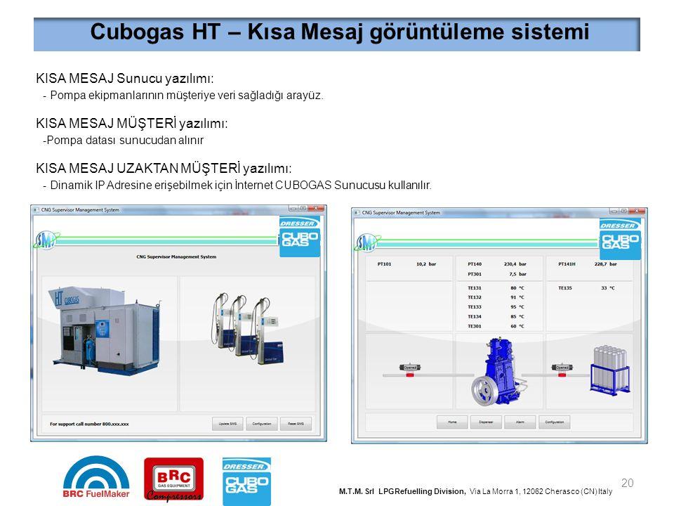 20 Cubogas HT – Kısa Mesaj görüntüleme sistemi KISA MESAJ Sunucu yazılımı: - Pompa ekipmanlarının müşteriye veri sağladığı arayüz. KISA MESAJ MÜŞTERİ