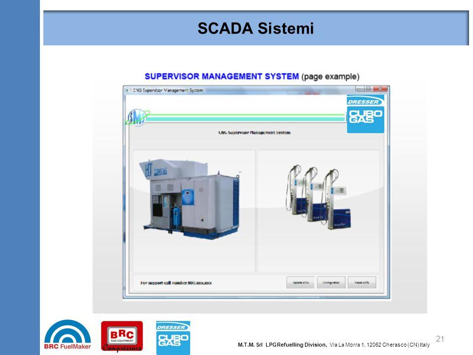 SCADA Sistemi 21 M.T.M. Srl LPGRefuelling Division, Via La Morra 1, 12062 Cherasco (CN) Italy