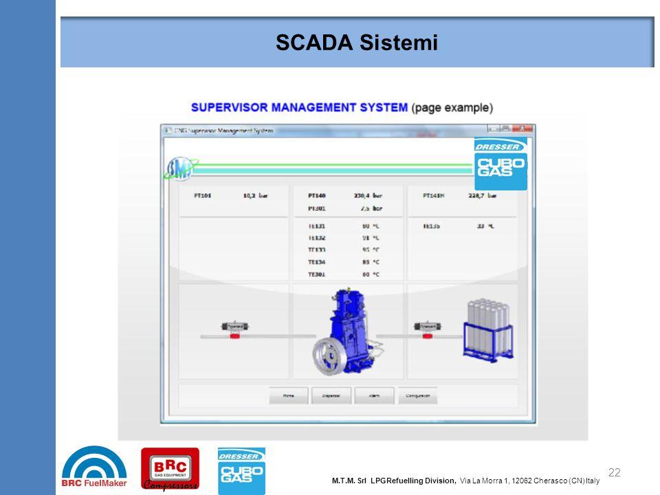 SCADA Sistemi 22 M.T.M. Srl LPGRefuelling Division, Via La Morra 1, 12062 Cherasco (CN) Italy