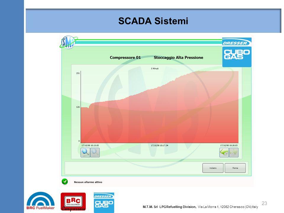 SCADA Sistemi 23 M.T.M. Srl LPGRefuelling Division, Via La Morra 1, 12062 Cherasco (CN) Italy