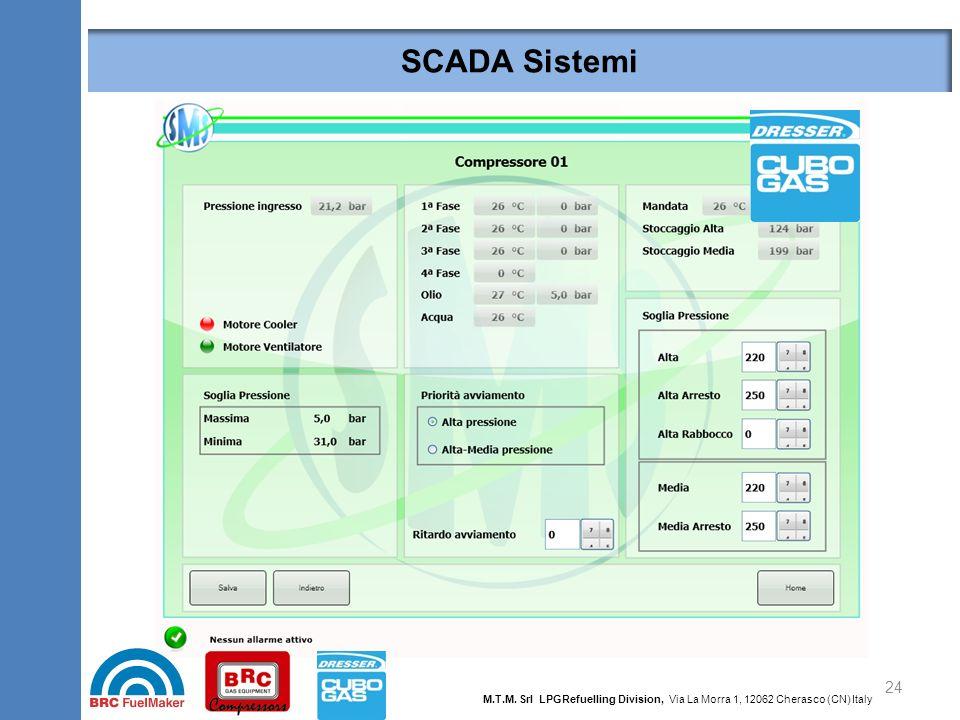 SCADA Sistemi 24 M.T.M. Srl LPGRefuelling Division, Via La Morra 1, 12062 Cherasco (CN) Italy