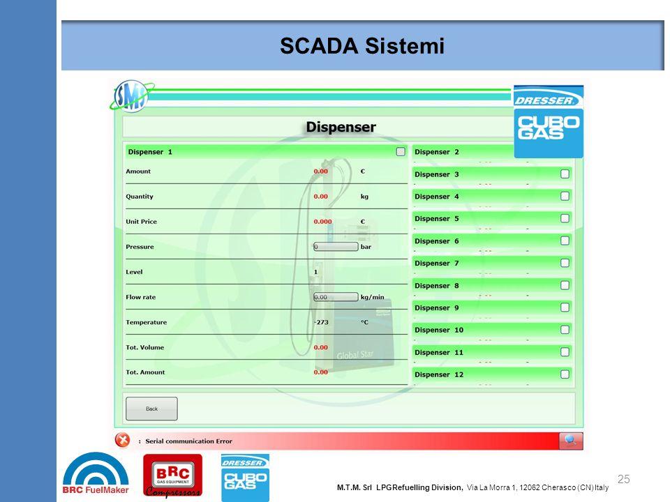 SCADA Sistemi 25 M.T.M. Srl LPGRefuelling Division, Via La Morra 1, 12062 Cherasco (CN) Italy