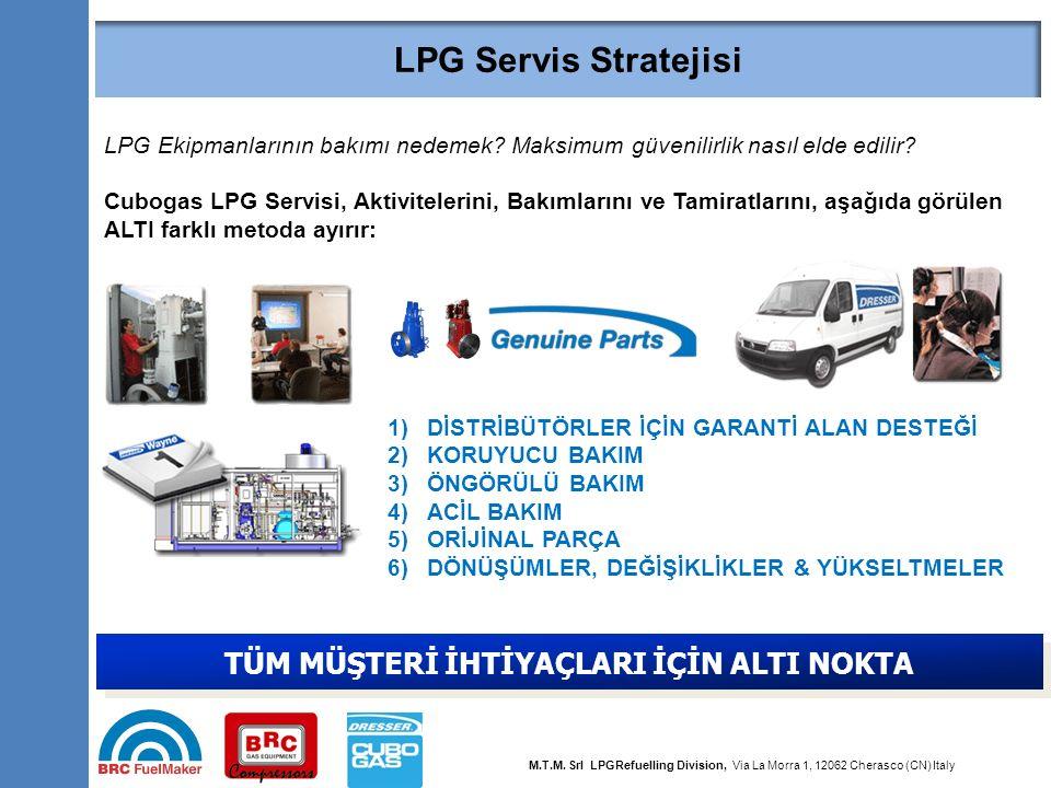 27 LPG Ekipmanlarının bakımı nedemek? Maksimum güvenilirlik nasıl elde edilir? Cubogas LPG Servisi, Aktivitelerini, Bakımlarını ve Tamiratlarını, aşağ