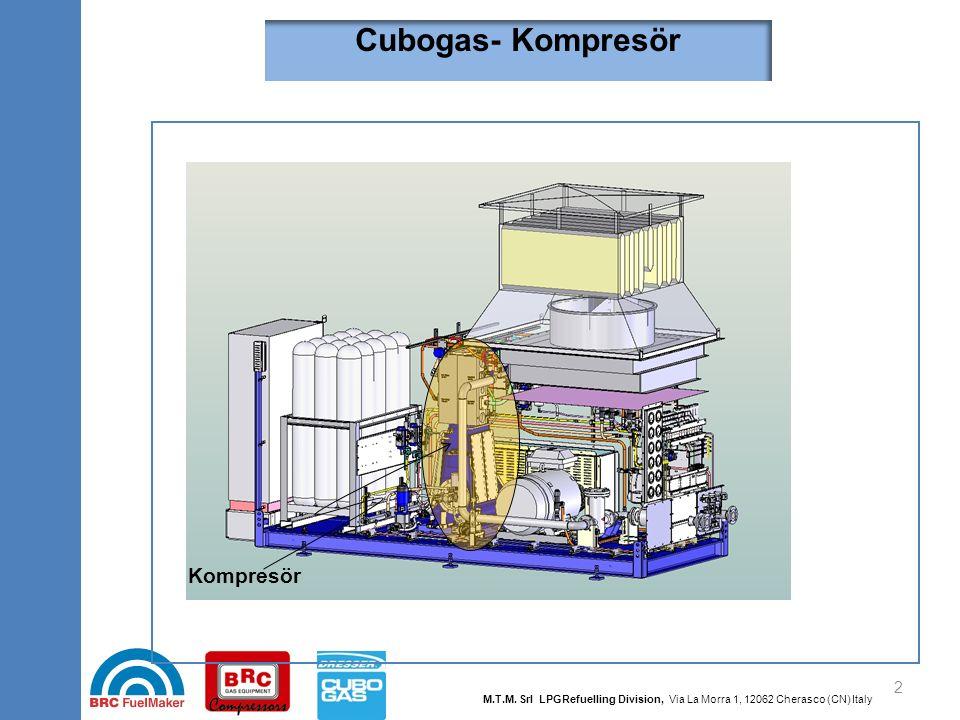 13 1B kompresör ile donanımlı Cubogas 1BDS Boru hattının mevcut olmadığı yerlerdeki uydu istasyon uygulamaları için özel olarak tasarlandı Ses geçirmez kanopili ve kanopisiz mevcut 1 ya da 2 kademe ile otomatik olarak çalışan 1B kompresör Elektrik motoru tahrikli V-kayışı Kompresör çerçevesi ve gaz için hava soğutması Kompresör çerçevesi için su soğutması 90 kW'a kadar CNG uygulamaları için uygun Dokunmatik ekranlı entegre güç kontrol paneli Entegre blown down sistemi M.T.M.