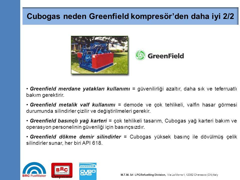 32 Greenfield merdane yatakları kullanımı = güvenilirliği azaltır, daha sık ve teferruatlı bakım gerektirir. Greenfield metalik valf kullanımı = demod