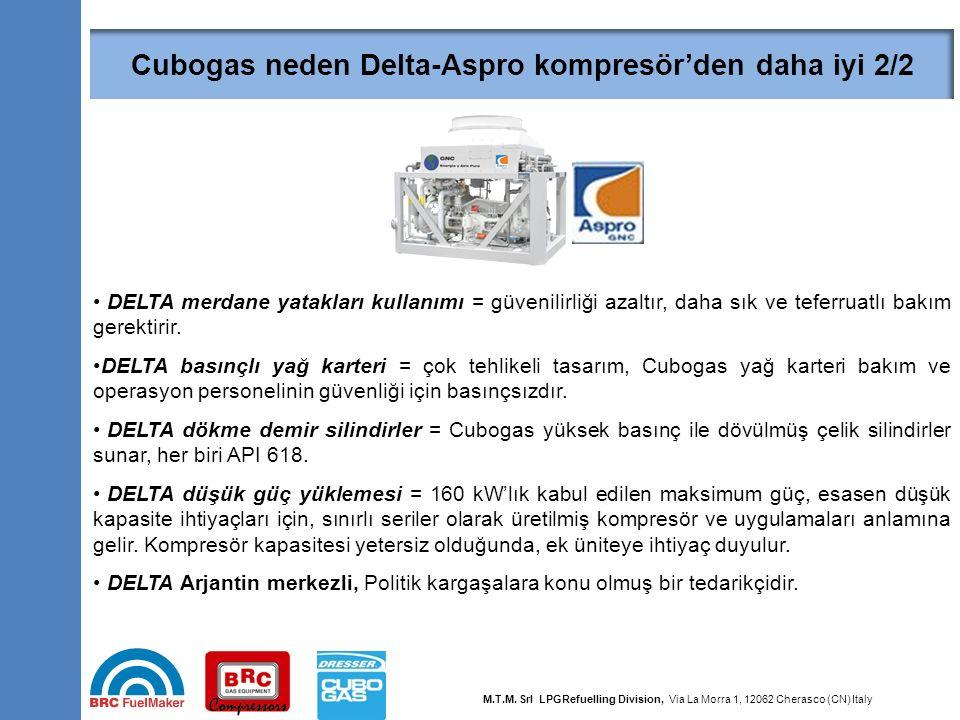 Why Dresser is better than Delta-Aspro compressor 2/2 35 DELTA merdane yatakları kullanımı = güvenilirliği azaltır, daha sık ve teferruatlı bakım gere