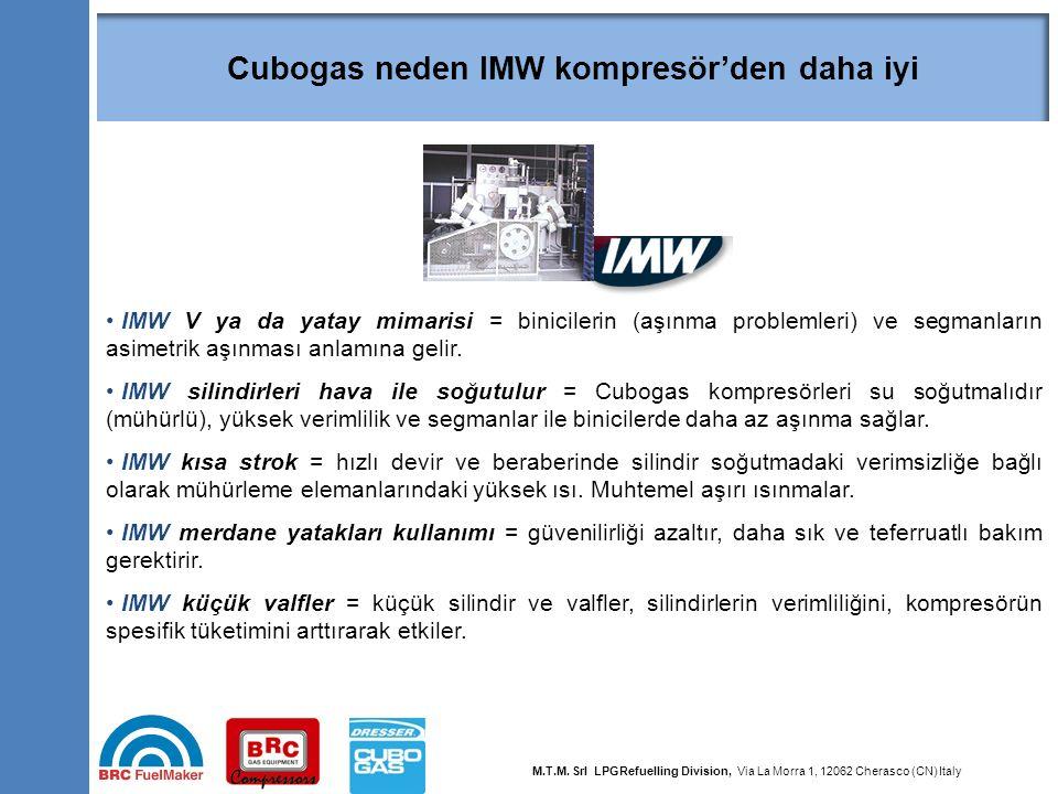 37 IMW V ya da yatay mimarisi = binicilerin (aşınma problemleri) ve segmanların asimetrik aşınması anlamına gelir. IMW silindirleri hava ile soğutulur