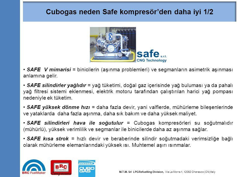 38 SAFE V mimarisi = binicilerin (aşınma problemleri) ve segmanların asimetrik aşınması anlamına gelir. SAFE silindirler yağlıdır = yağ tüketimi, doğa