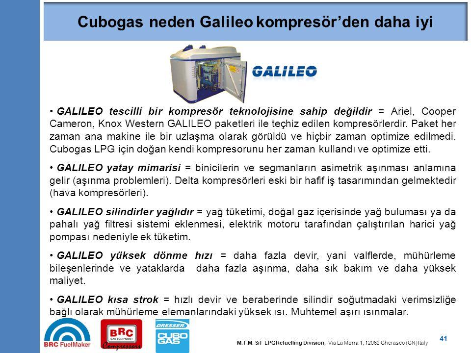 41 GALILEO tescilli bir kompresör teknolojisine sahip değildir = Ariel, Cooper Cameron, Knox Western GALILEO paketleri ile teçhiz edilen kompresörlerd